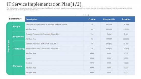 Retaining Clients Improving Information Technology Facilities IT Service Implementation Plan Sample PDF