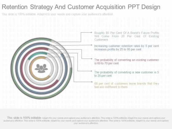 Retention Strategy And Customer Acquisition Ppt Design
