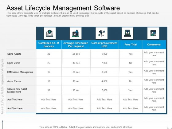 Rethink Approach Asset Lifecycle Management Asset Lifecycle Management Software Slides PDF
