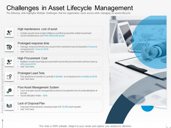 Rethink Approach Asset Lifecycle Management Challenges In Asset Lifecycle Management Rules PDF