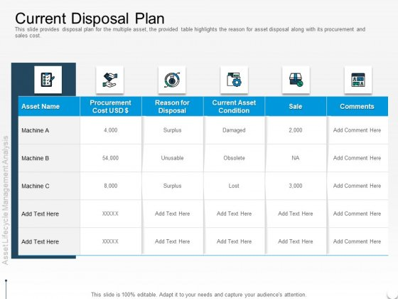 Rethink Approach Asset Lifecycle Management Current Disposal Plan Sample PDF
