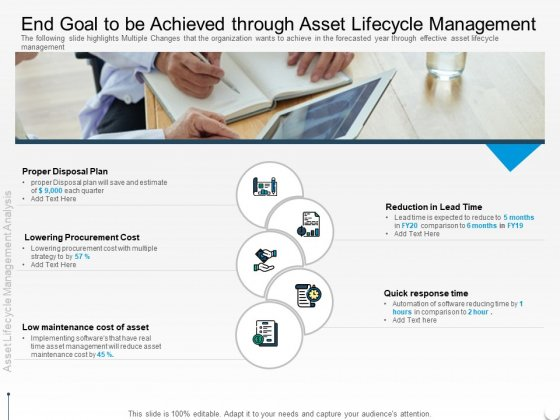 Rethink Approach Asset Lifecycle Management End Goal To Be Achieved Through Asset Lifecycle Management Structure PDF