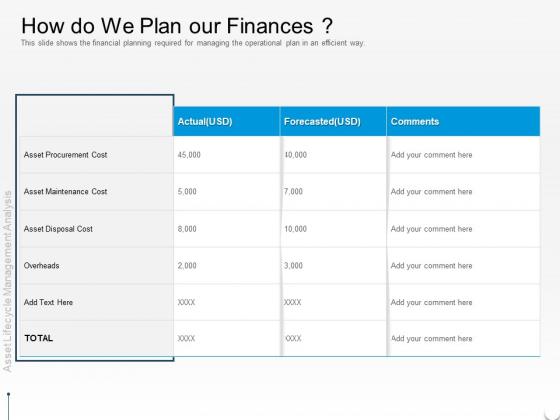 Rethink Approach Asset Lifecycle Management How Do We Plan Our Finances Portrait PDF