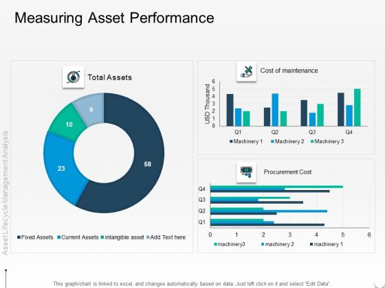Rethink Approach Asset Lifecycle Management Measuring Asset Performance Elements PDF