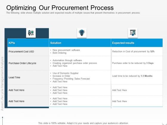 Rethink Approach Asset Lifecycle Management Optimizing Our Procurement Process Icons PDF