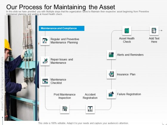 Rethink_Approach_Asset_Lifecycle_Management_Our_Process_For_Maintaining_The_Asset_Slides_PDF_Slide_1