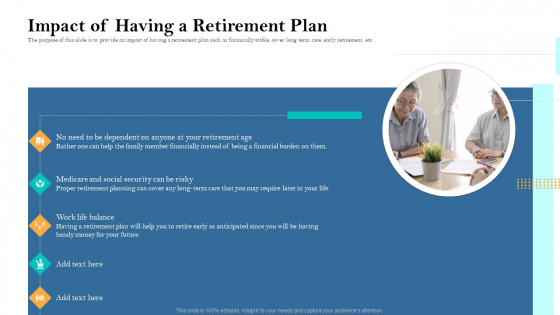 Retirement Income Analysis Impact Of Having A Retirement Plan Ppt Pictures Show PDF