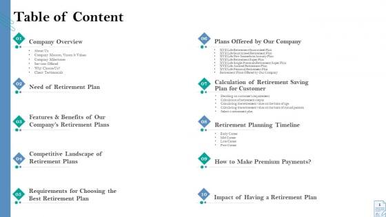 Retirement Insurance Benefit Plan Table Of Content Graphics PDF