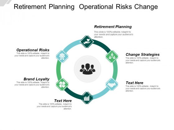 Retirement Planning Operational Risks Change Strategies Brand Loyalty Ppt PowerPoint Presentation Infographic Template Samples