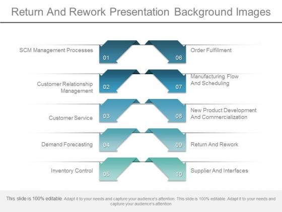 Return And Rework Presentation Background Images
