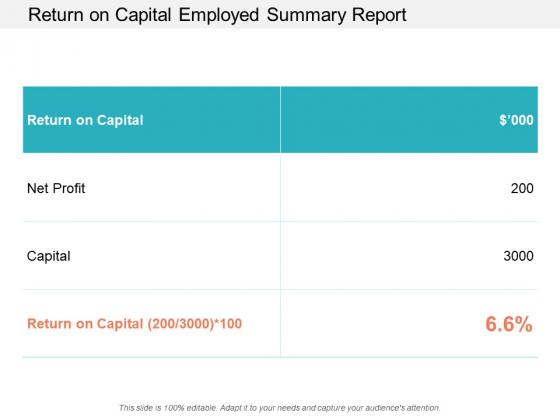 Return On Capital Employed Summary Report Ppt PowerPoint Presentation Summary Slide Portrait