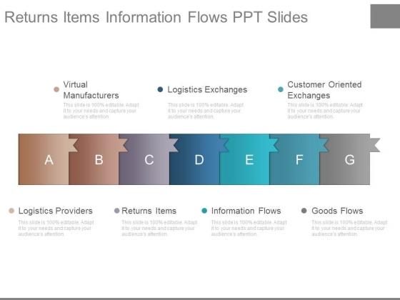 Returns Items Information Flows Ppt Slides
