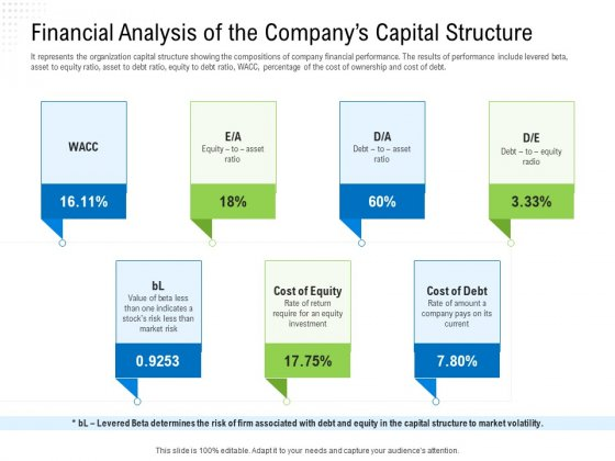 Revaluate Capital Structure Resolution Financial Analysis Of The Companys Capital Structure Introduction PDF