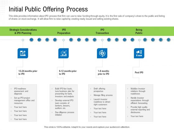 Revaluate Capital Structure Resolution Initial Public Offering Process Rules PDF