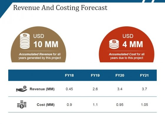 Revenue And Costing Forecast Ppt PowerPoint Presentation Gallery Slides