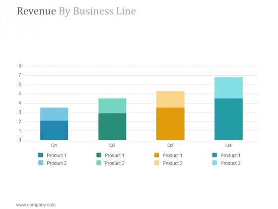 Revenue By Business Line Ppt PowerPoint Presentation Example File