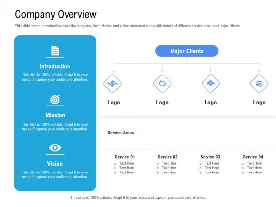 Revenue Cycle Management Deal Company Overview Ppt Infographic Template Sample PDF