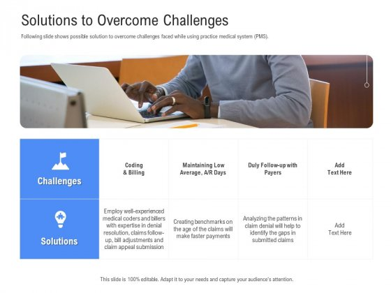 Revenue Cycle Management Deal Solutions To Overcome Challenges Ppt Gallery Template PDF