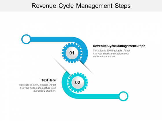 Revenue Cycle Management Steps Ppt PowerPoint Presentation Outline Guidelines Cpb