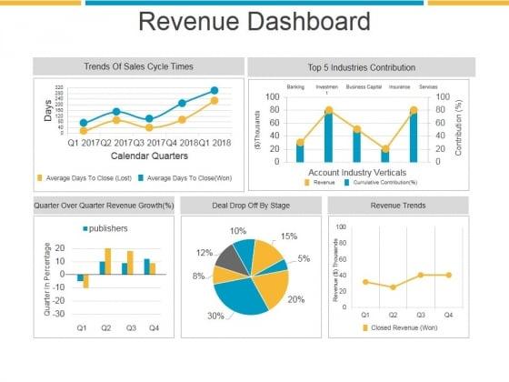 Revenue Dashboard Ppt PowerPoint Presentation Sample