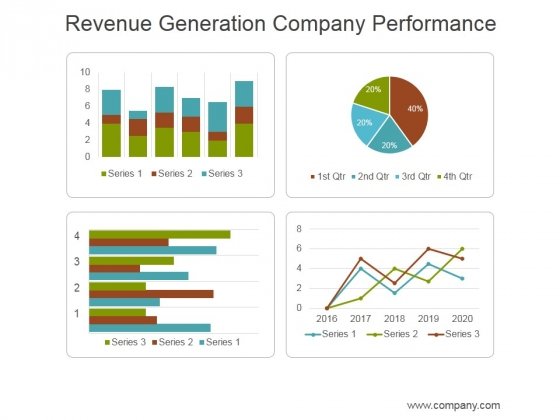 Revenue Generation Company Performance Ppt PowerPoint Presentation Layouts