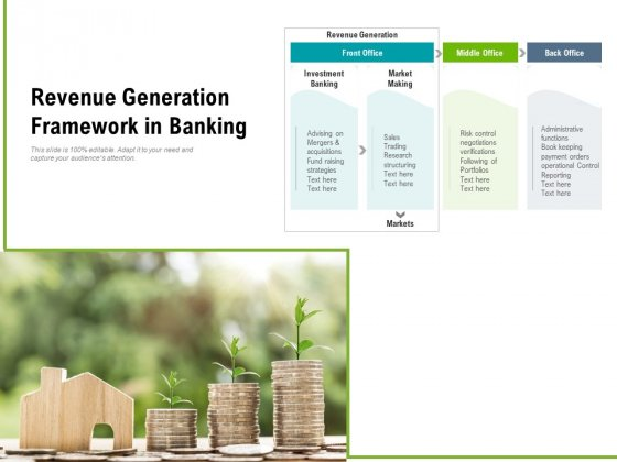 Revenue Generation Framework In Banking Ppt PowerPoint Presentation Gallery Clipart PDF