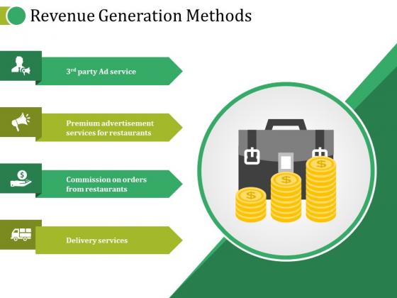 Revenue Generation Methods Ppt PowerPoint Presentation File Infographic Template
