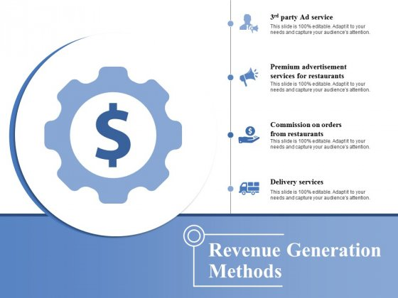 Revenue Generation Methods Ppt PowerPoint Presentation File Inspiration