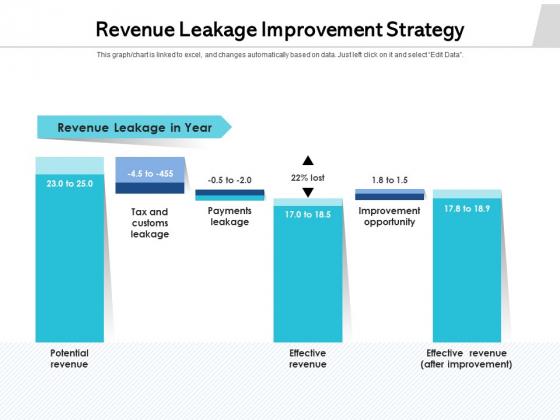 Revenue_Leakage_Improvement_Strategy_Ppt_PowerPoint_Presentation_Show_Format_PDF_Slide_1