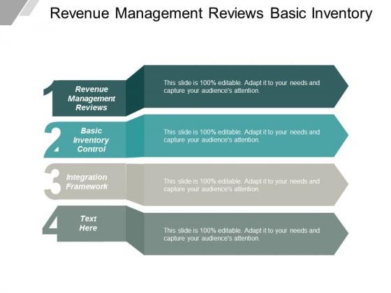 Revenue Management Reviews Basic Inventory Control Integration Framework Ppt PowerPoint Presentation Model Format