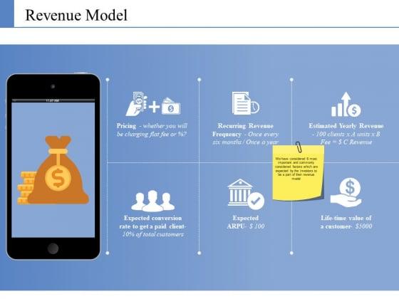Revenue Model Ppt PowerPoint Presentation Gallery Deck