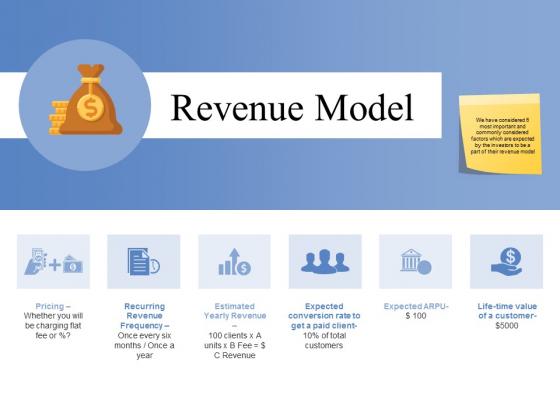 Revenue Model Ppt PowerPoint Presentation Outline Graphics Design