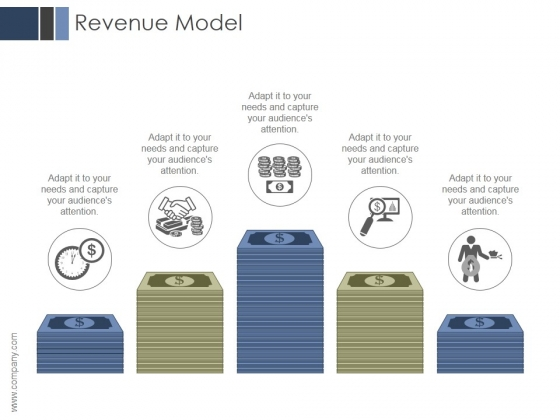 Revenue Model Ppt PowerPoint Presentation Visual Aids