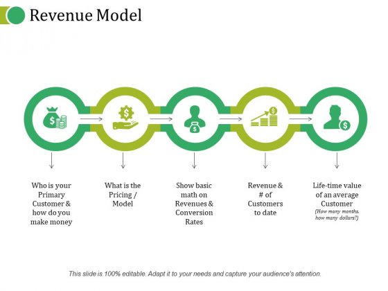 Revenue Model Template 1 Ppt PowerPoint Presentation Styles Display