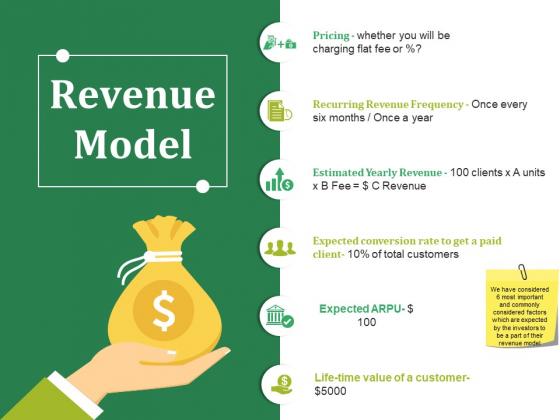 Revenue Model Template 2 Ppt PowerPoint Presentation Show Slide Portrait