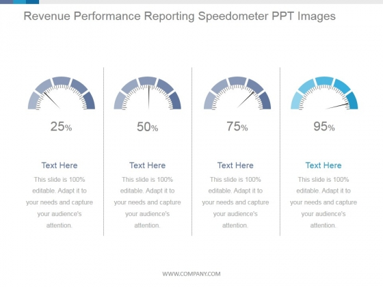 Revenue Performance Reporting Speedometer Ppt PowerPoint Presentation Visuals