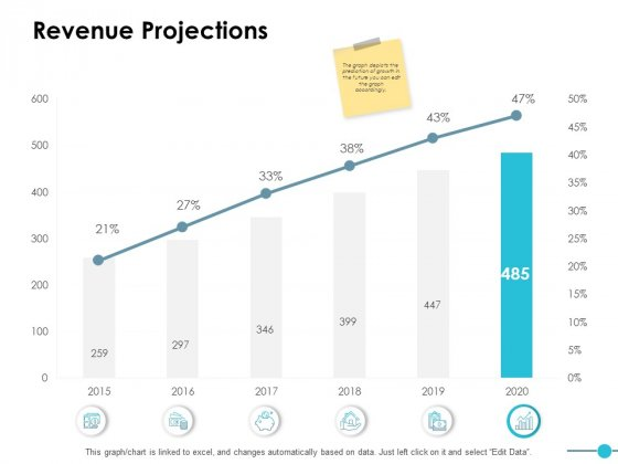 Revenue Projections Strategy Ppt PowerPoint Presentation Visual Aids Files