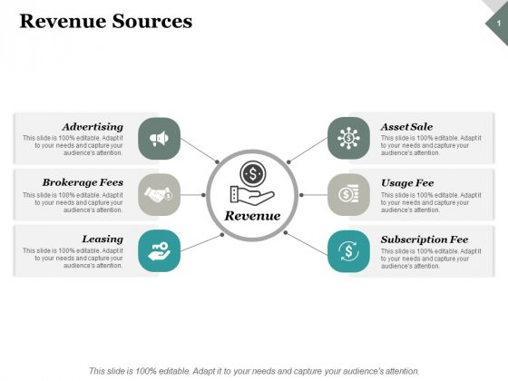 Revenue Sources Ppt PowerPoint Presentation Pictures Sample