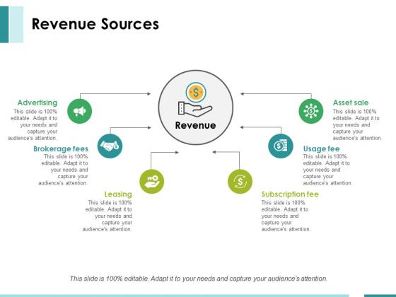 Revenue Sources Ppt PowerPoint Presentation Pictures Template