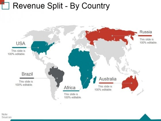 Revenue Split By Country Ppt PowerPoint Presentation Infographic Template Samples