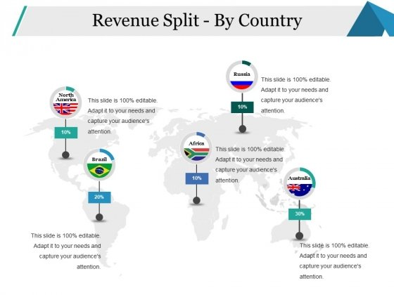 Revenue Split By Country Ppt PowerPoint Presentation Layouts Graphics Template