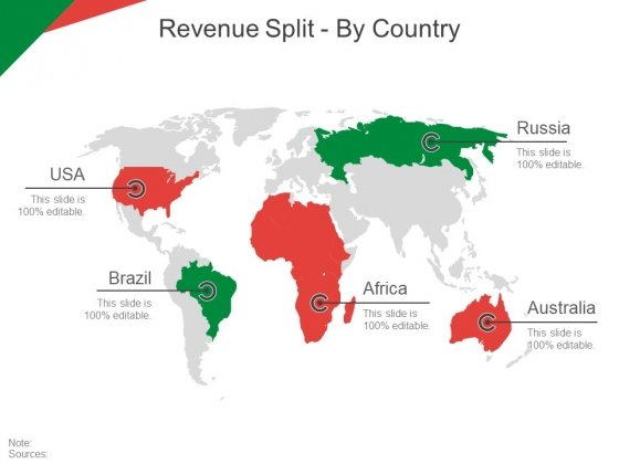Revenue Split By Country Ppt PowerPoint Presentation Outline Background