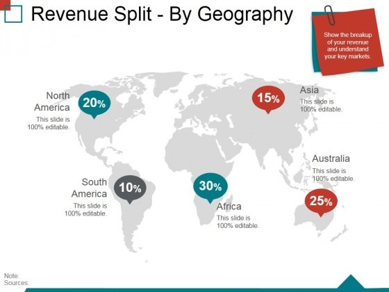 Revenue Split By Geography Ppt PowerPoint Presentation Gallery Slideshow