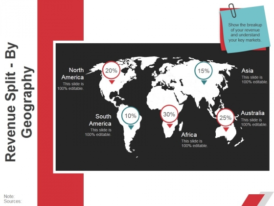 Revenue Split By Geography Ppt PowerPoint Presentation Icon Styles