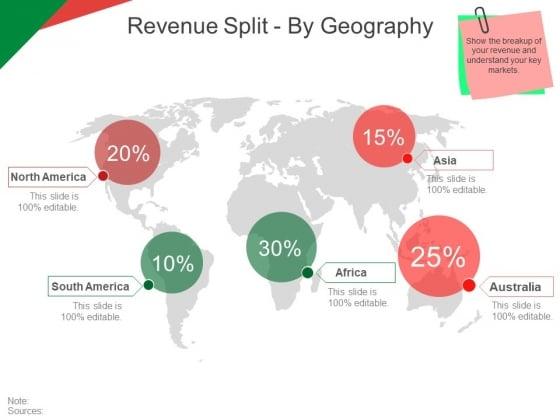 Revenue Split By Geography Ppt PowerPoint Presentation Portfolio Influencers