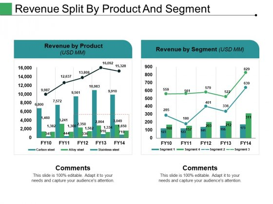 Revenue Split By Product And Segment Ppt PowerPoint Presentation Slides Infographics