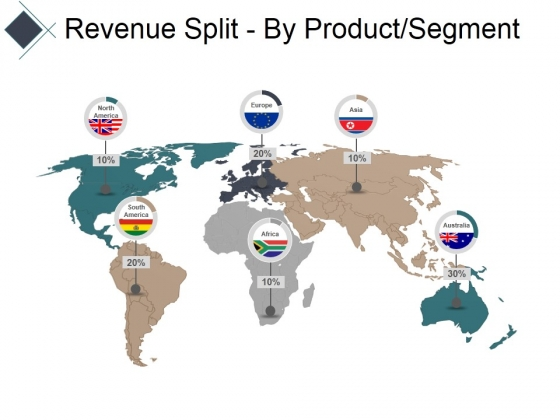 Revenue Split By Product Segment Ppt PowerPoint Presentation Show Layout Ideas