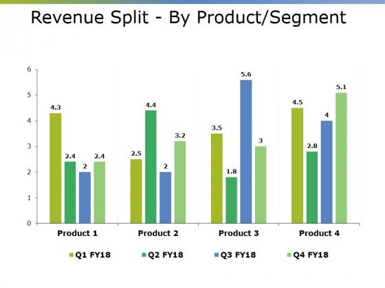 Revenue Split By Product Segment Template Ppt PowerPoint Presentation Icon Graphics Download