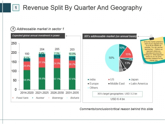 Revenue Split By Quarter And Geography Template 2 Ppt PowerPoint Presentation Layouts Visual Aids