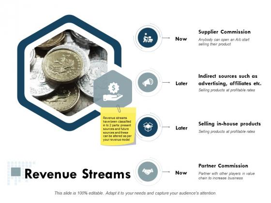 Revenue Streams Ppt PowerPoint Presentation Inspiration Icon